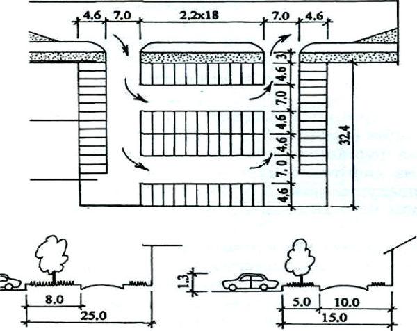 расположение парковки