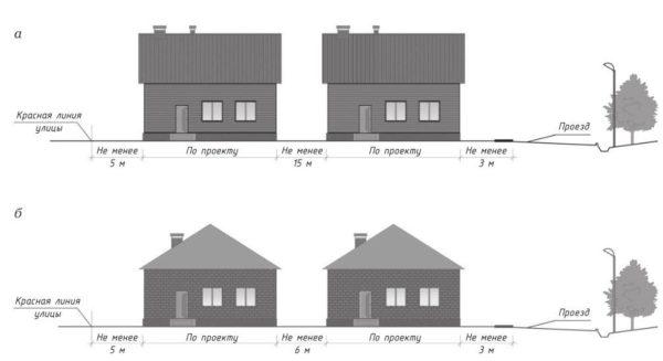 дистанция между строениями