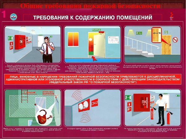 требования пожарной безопасности помещений