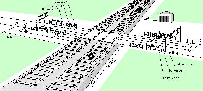 расстояние по железной дороге