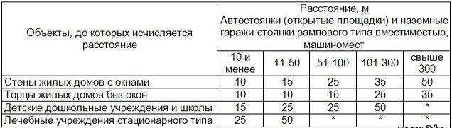 hттп www р68 налог ру