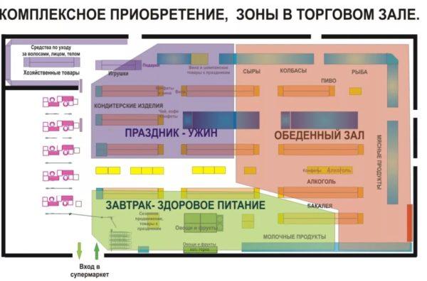 пример планировки